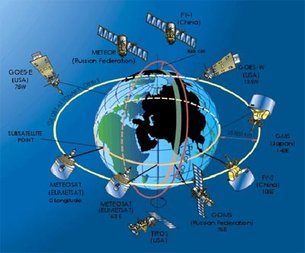 Trek-a-Sat (Tracking a Satellite)